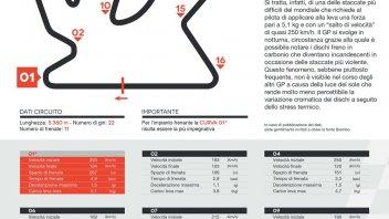 MotoGP: Con Brembo le MotoGP sopportano più 'G' di una Porsche GT3