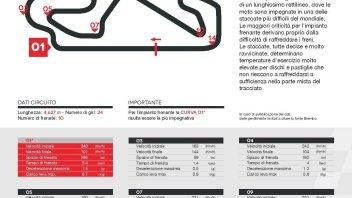 MotoGP: Barcellona: la MotoGP batte la F1 in velocità, ma frena di più
