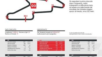 MotoGP: A Brno è come andare sulle Montagne Russe