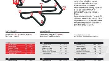 MotoGP: A Sepang la MotoGP frena il doppio rispetto alla Formula 1