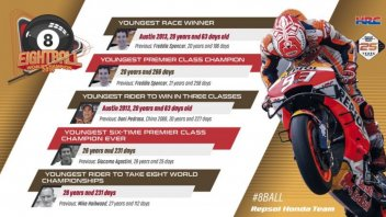 MotoGP: BIOGRAPHY: From Cervera to potting the #8ball: the career of Marquez