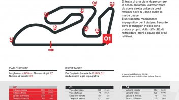 MotoGP: Valencia: alla curva 1 una decelerazione di 200 km/h in 4 secondi