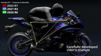 Moto - News: Yamaha R7 2022: curiosità e come è fatta, in un video ufficiale