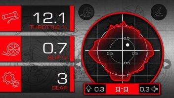 Moto - News: V4-MP: Il setting in pista si fa con il cellulare
