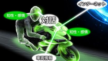 Hallo, this is Kawasaki how do you want to ride today?