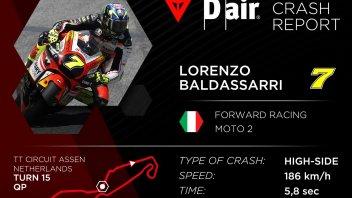 Moto2: Lorenzo Baldassarri: i dati del botto di Assen a 186 Km/h