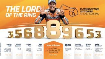 MotoGP: Marquez come Nadal e meglio di Senna