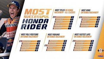 MotoGP: Marquez passa Doohan come pilota di maggior successo della Honda nella classe regina