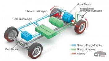 Auto - News: L'elettrificazione dell'auto è davvero il futuro? Prima parte