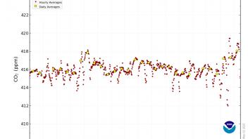 Auto - News: Con mezzo mondo in lockdown si registra il record di CO2 in atmosfera