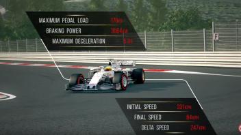 Auto - News: Al Red Bull Ring la F.1 frena in tutto per 10 secondi!