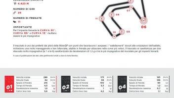 MotoGP: Per frenare a Jerez servono i muscoli: 39 Kg di sforzo al giro