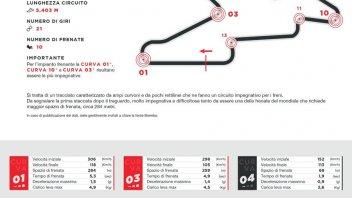 MotoGP: Brembo: a Brno i piloti usano i freni per un terzo del giro
