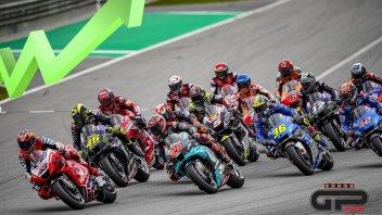 MotoGP: Sono le moto del 2020 più veloci del 2019? L'analisi delle prestazioni