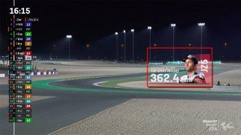 MotoGP: Zarco è il pilota più veloce della storia con la Ducati: 362,4 km/h!