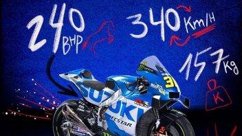 MotoGP: Suzuki, Mir e Rins: l'importanza dei numeri primi