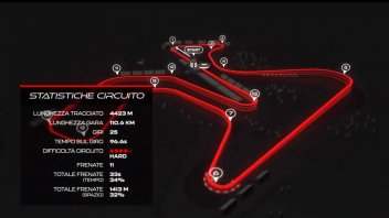 MotoGP: Jerez: uno sforzo di quasi una tonnellata sui freni durante il GP