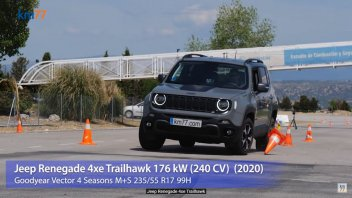 Auto - News: Jeep Renegade 4xe: test dell'alce, che disastro!