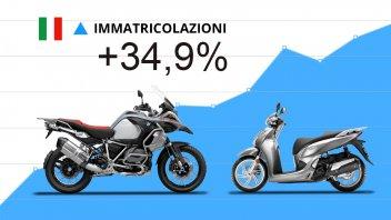 Moto - News: Mercato Moto e Scooter: giugno 2021 da grandi numeri