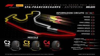 Auto - News: Formula 1, GP del Belgio, gli orari in TV su Sky e TV8